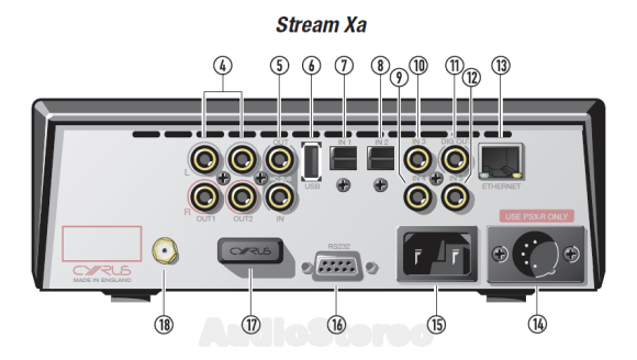 Cyrus Stream Xa rear panel drawing