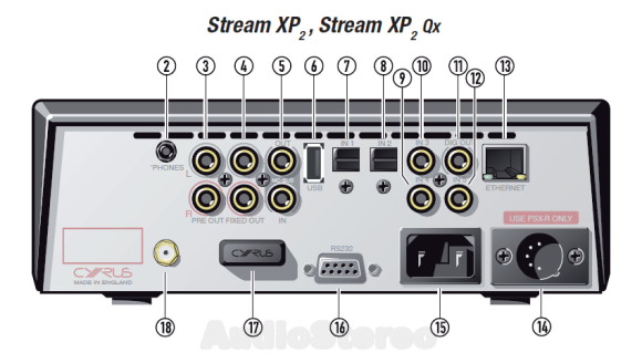 Cyrus Stream XP₂ Qx rear panel drawing
