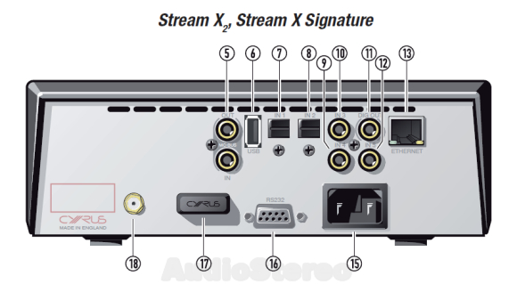 Cyrus Stream X Signature rear panel drawing